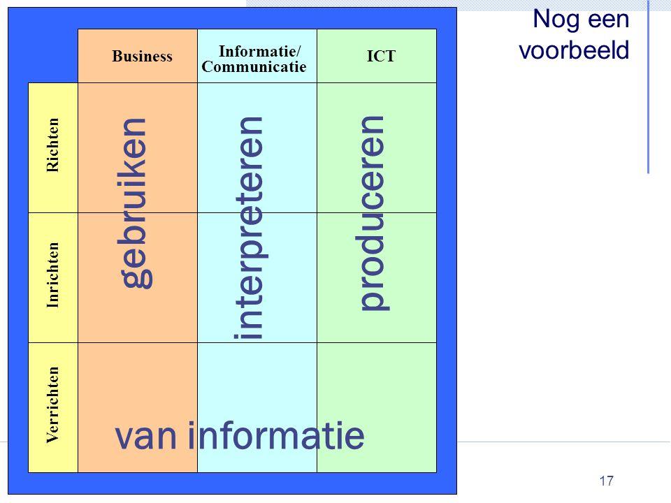 gebruiken produceren interpreteren van informatie Nog een voorbeeld