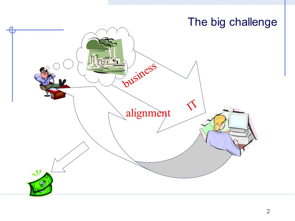 The big challenge business IT alignment