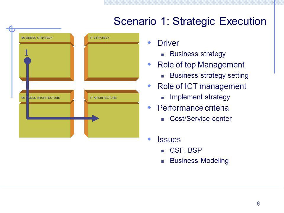 Scenario 1: Strategic Execution