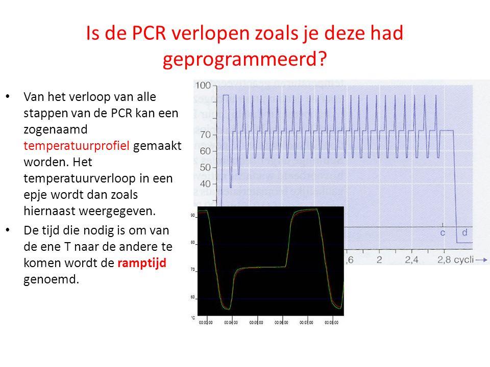 Is de PCR verlopen zoals je deze had geprogrammeerd
