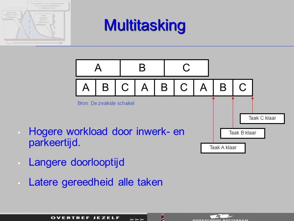 Multitasking A B C A B C A B C A B C