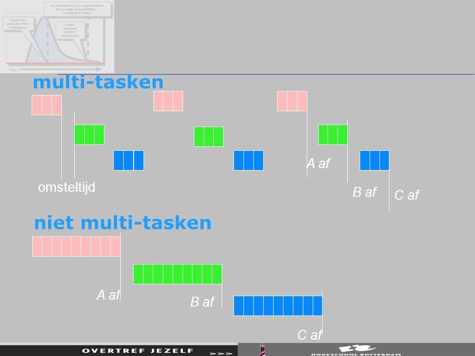 multi-tasken niet multi-tasken A af omsteltijd B af C af A af B af
