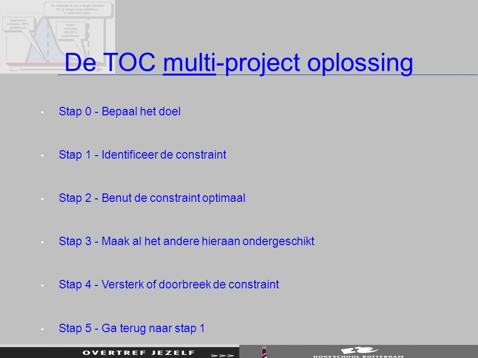 De TOC multi-project oplossing