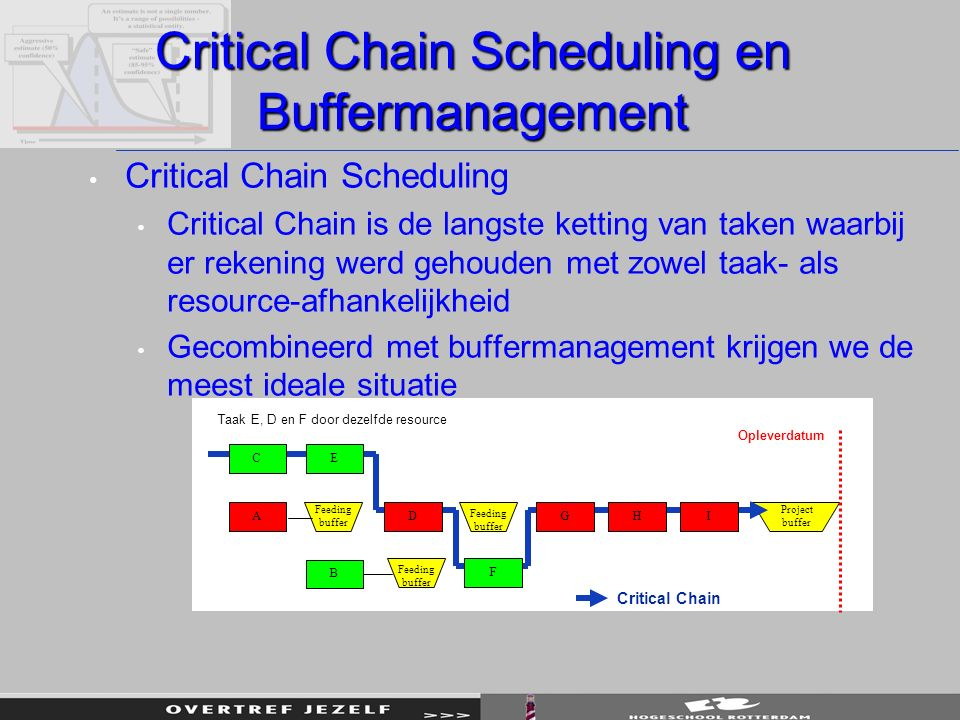 Critical Chain Scheduling en Buffermanagement