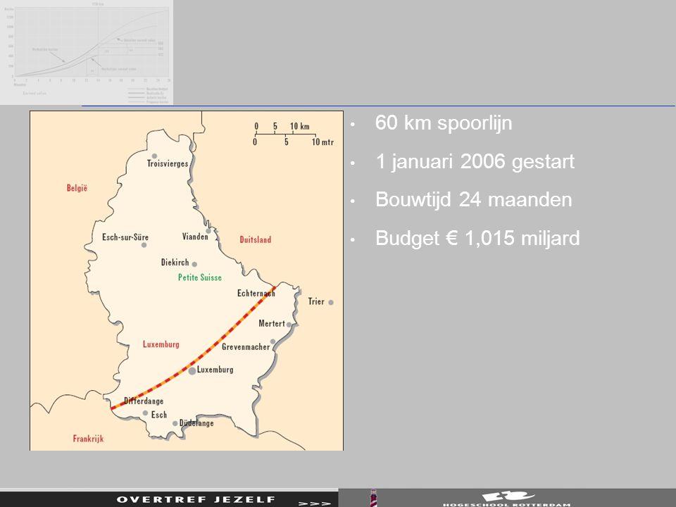 60 km spoorlijn 1 januari 2006 gestart Bouwtijd 24 maanden Budget € 1,015 miljard