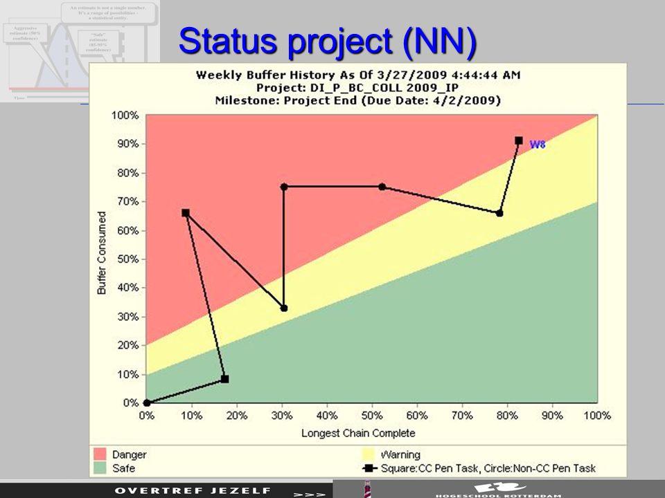Status project (NN)