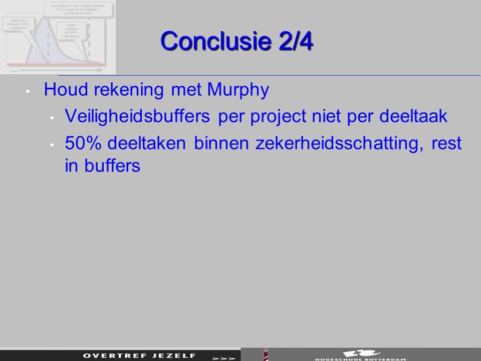Conclusie 2/4 Houd rekening met Murphy