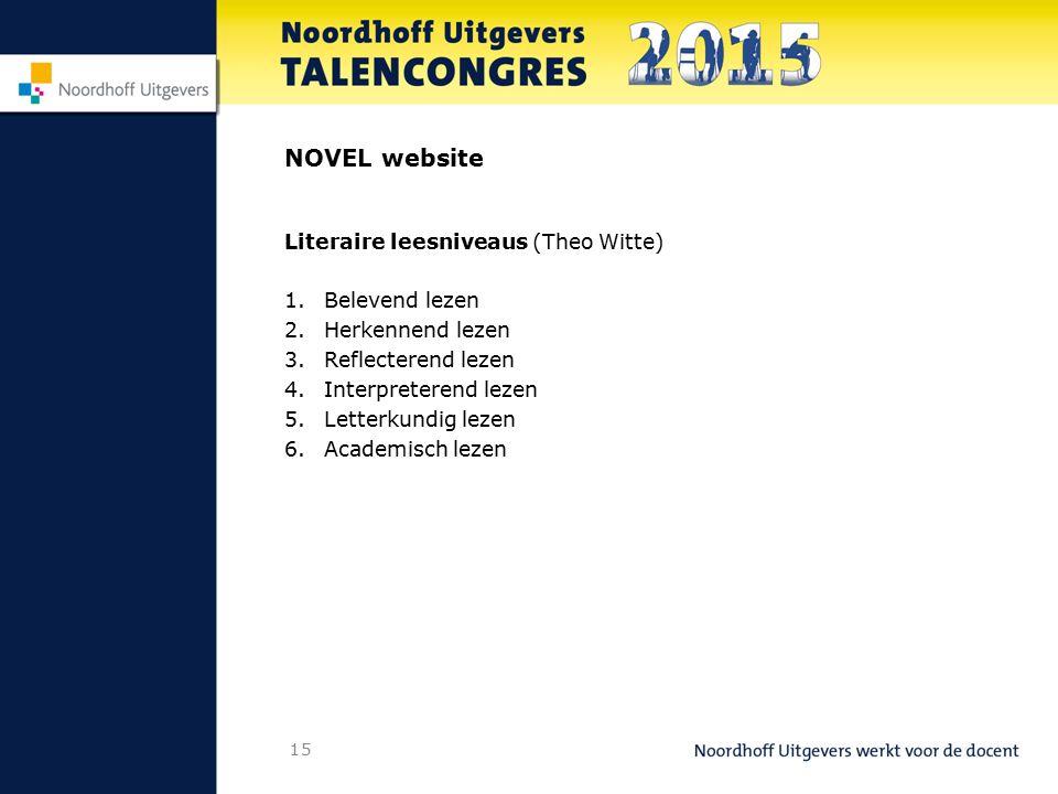 NOVEL website Literaire leesniveaus (Theo Witte) Belevend lezen