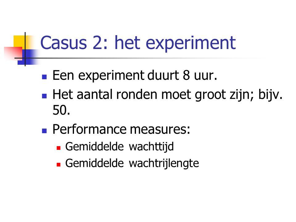Casus 2: het experiment Een experiment duurt 8 uur.