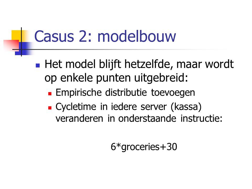 Casus 2: modelbouw Het model blijft hetzelfde, maar wordt op enkele punten uitgebreid: Empirische distributie toevoegen.
