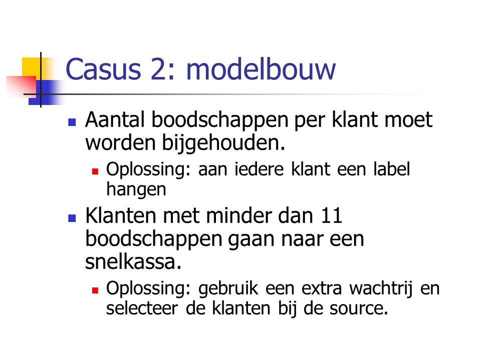 Casus 2: modelbouw Aantal boodschappen per klant moet worden bijgehouden. Oplossing: aan iedere klant een label hangen.