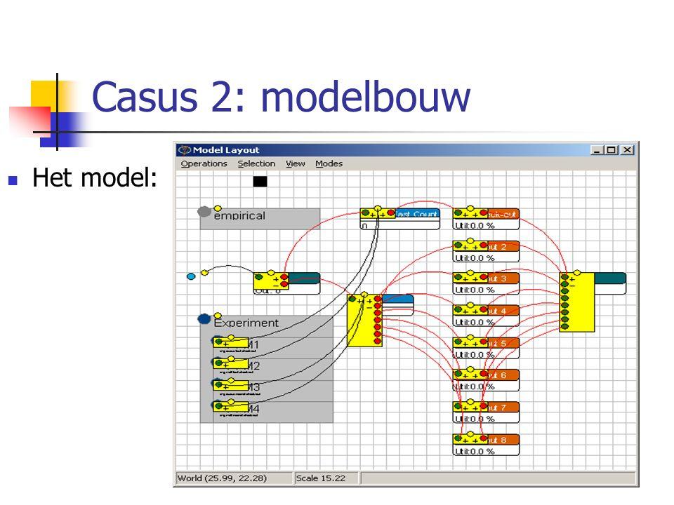 Casus 2: modelbouw Het model: