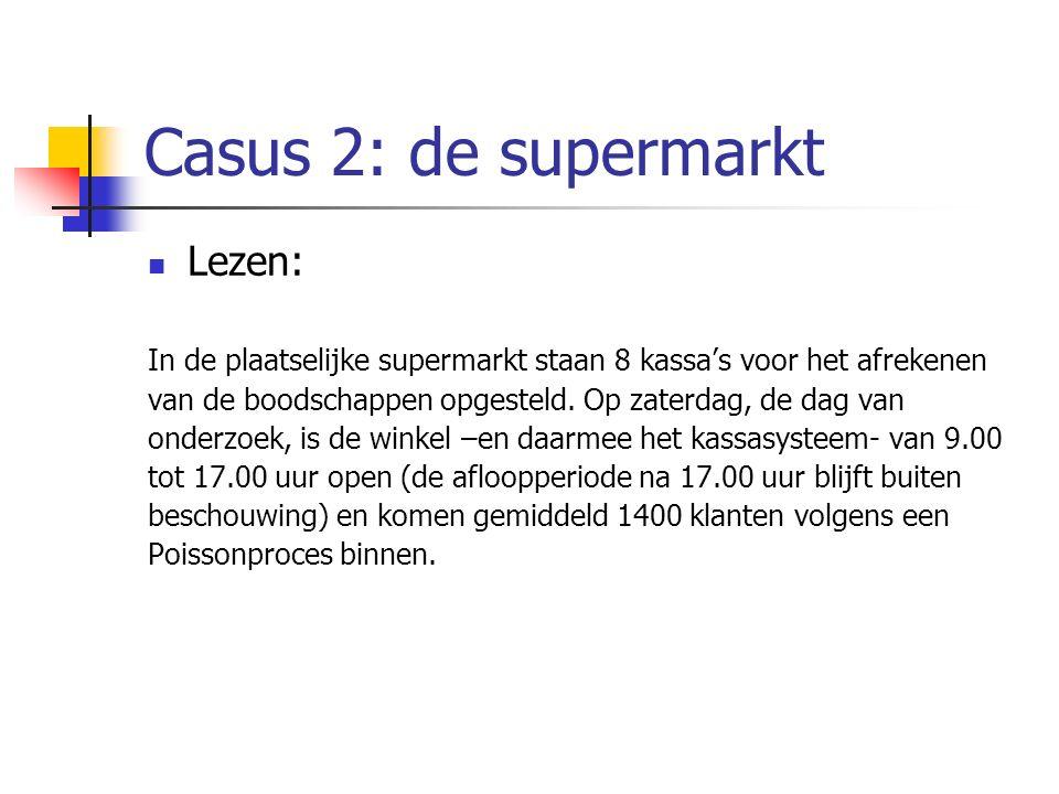 Casus 2: de supermarkt Lezen: