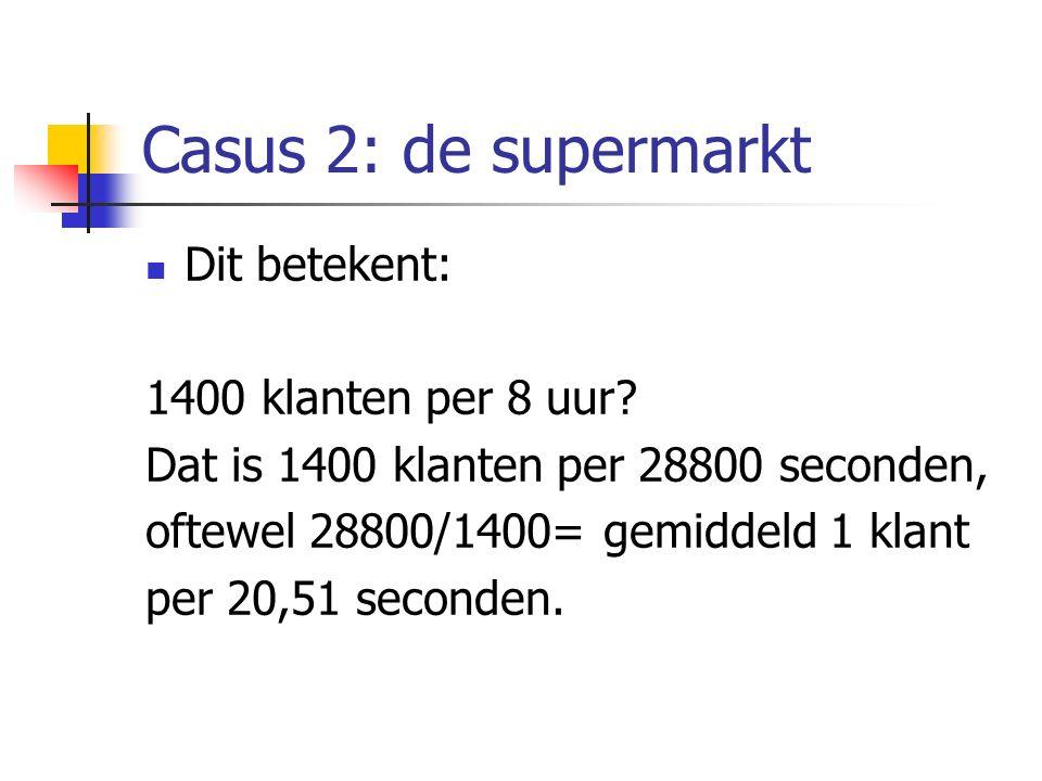 Casus 2: de supermarkt Dit betekent: 1400 klanten per 8 uur