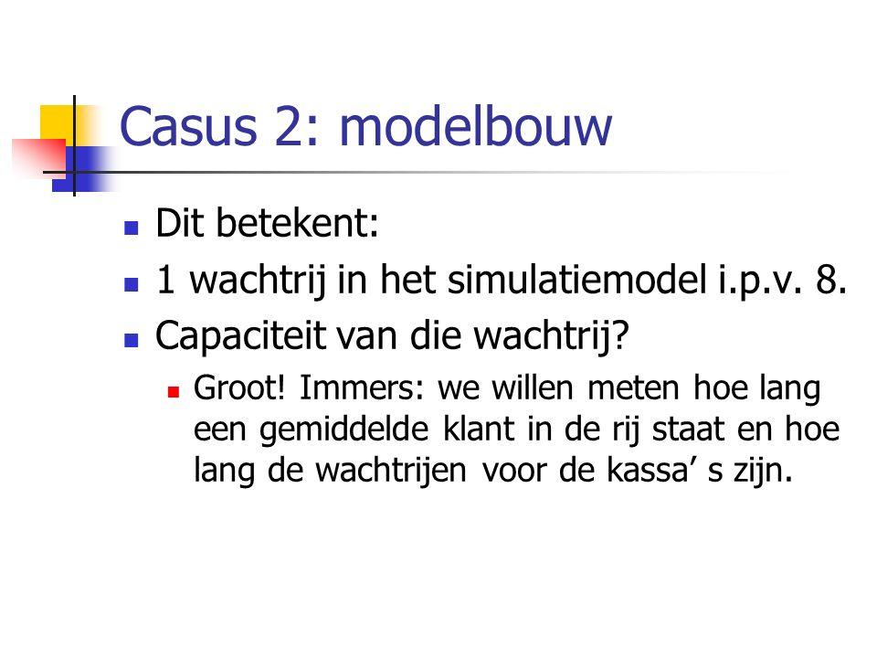 Casus 2: modelbouw Dit betekent:
