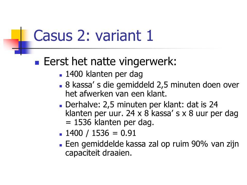 Casus 2: variant 1 Eerst het natte vingerwerk: 1400 klanten per dag