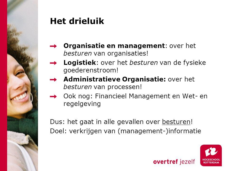 Het drieluik Organisatie en management: over het besturen van organisaties! Logistiek: over het besturen van de fysieke goederenstroom!