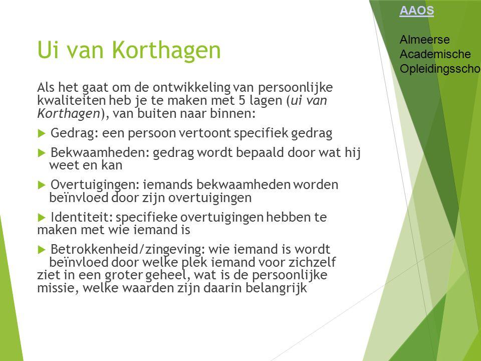 AAOS Almeerse. Academische. Opleidingsschool. Ui van Korthagen.