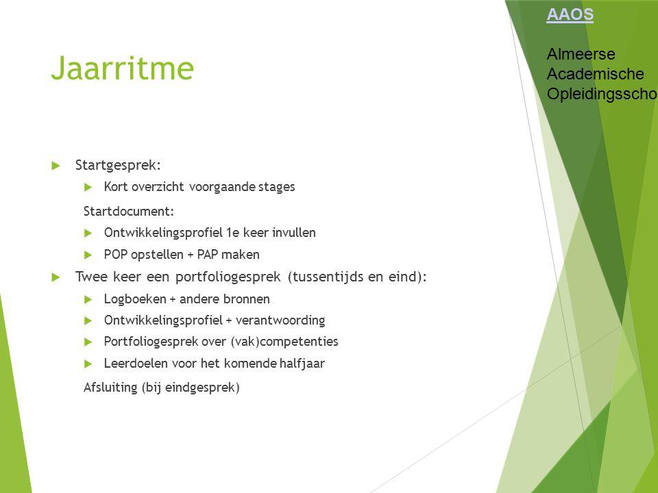Jaarritme AAOS Almeerse Academische Opleidingsschool Startgesprek: