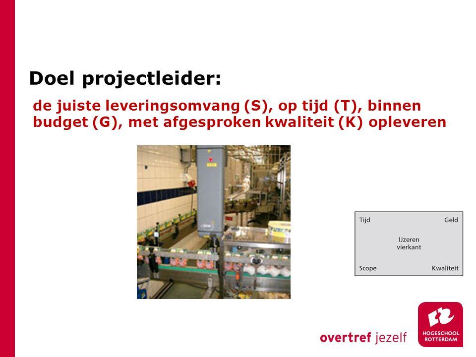 Doel projectleider: de juiste leveringsomvang (S), op tijd (T), binnen budget (G), met afgesproken kwaliteit (K) opleveren.