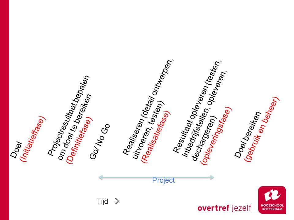 Resultaat opleveren (testen, inbedrijfstellen, opleveren, dechargeren)