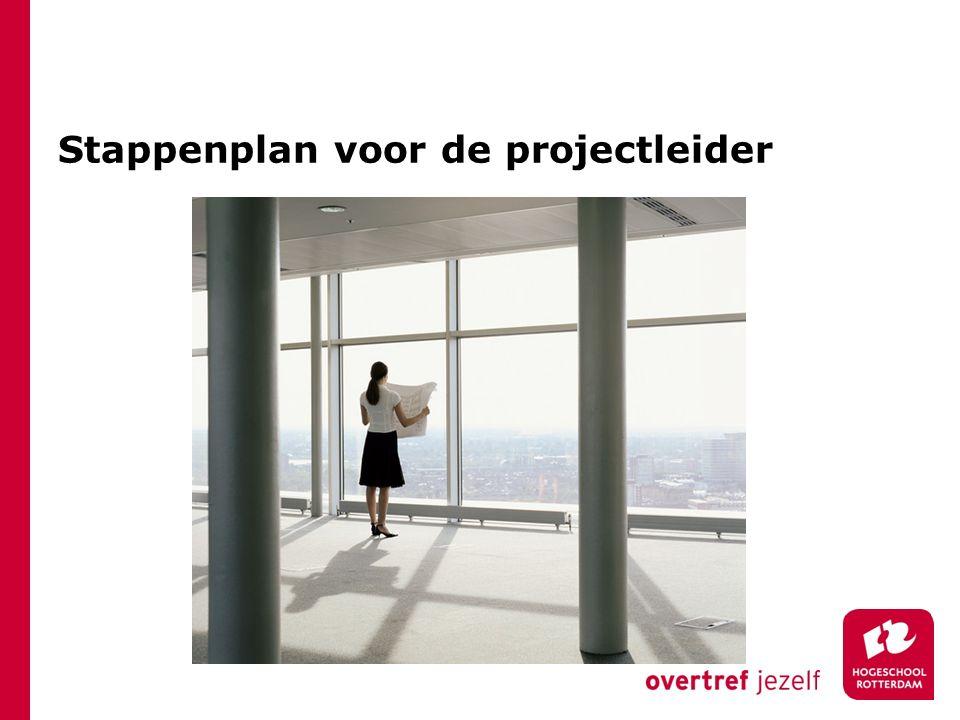 Stappenplan voor de projectleider