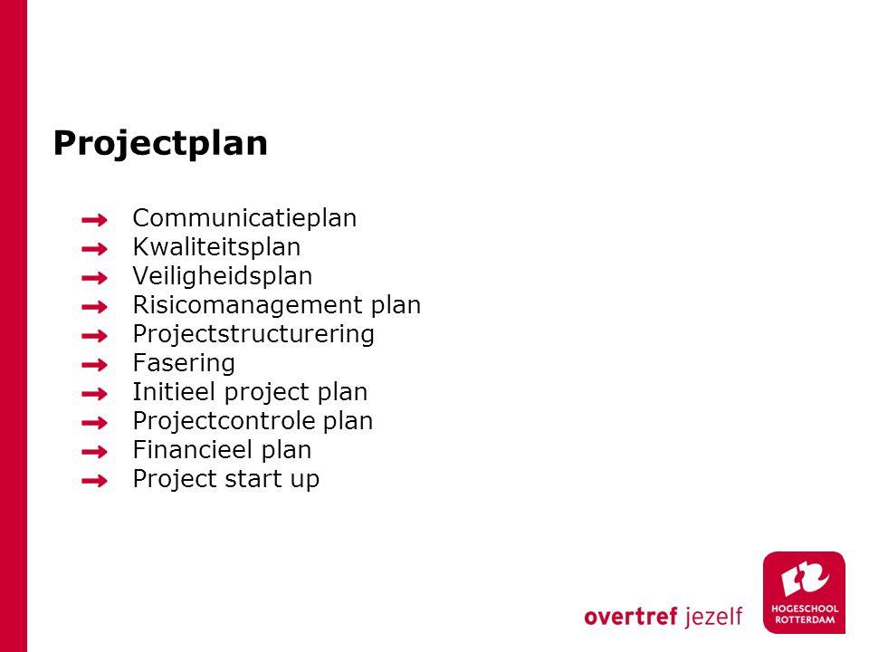 Projectplan Communicatieplan Kwaliteitsplan Veiligheidsplan