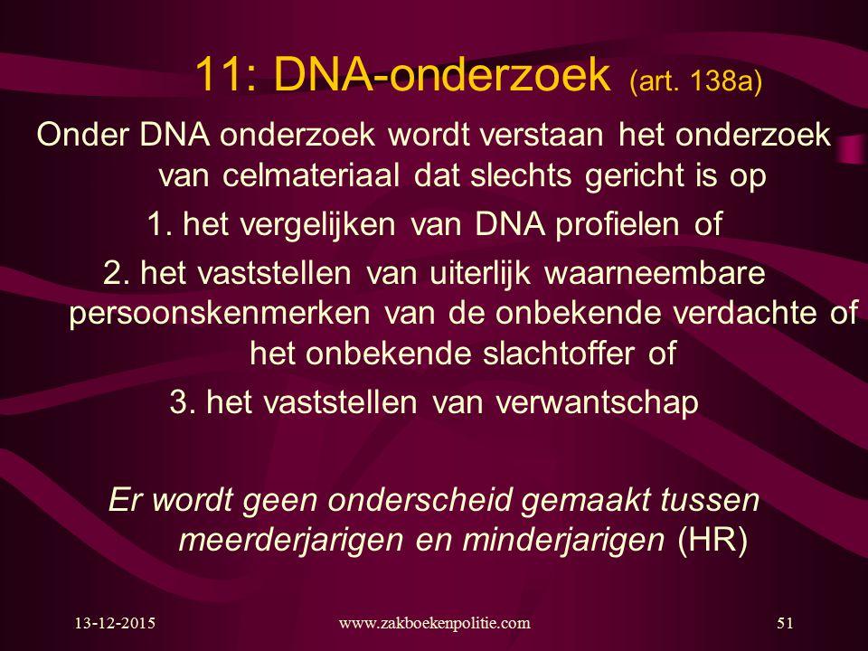 11: DNA-onderzoek (art. 138a)