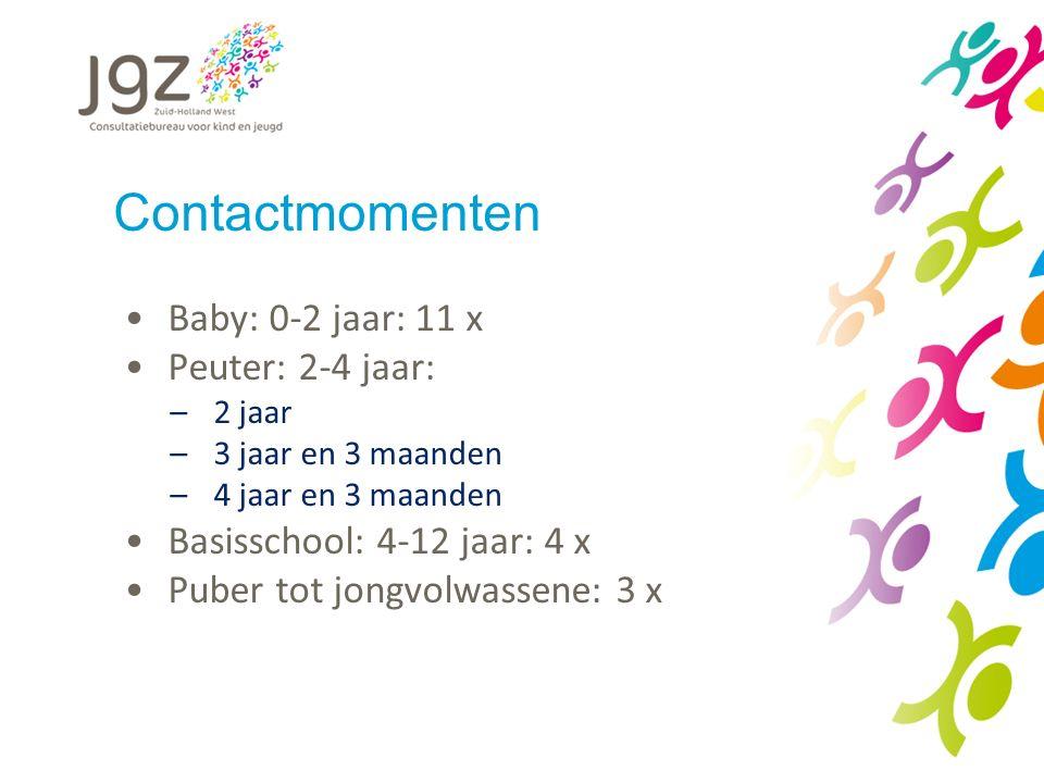 Contactmomenten Baby: 0-2 jaar: 11 x Peuter: 2-4 jaar: