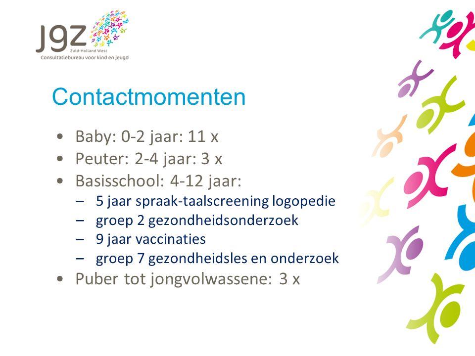 Contactmomenten Baby: 0-2 jaar: 11 x Peuter: 2-4 jaar: 3 x