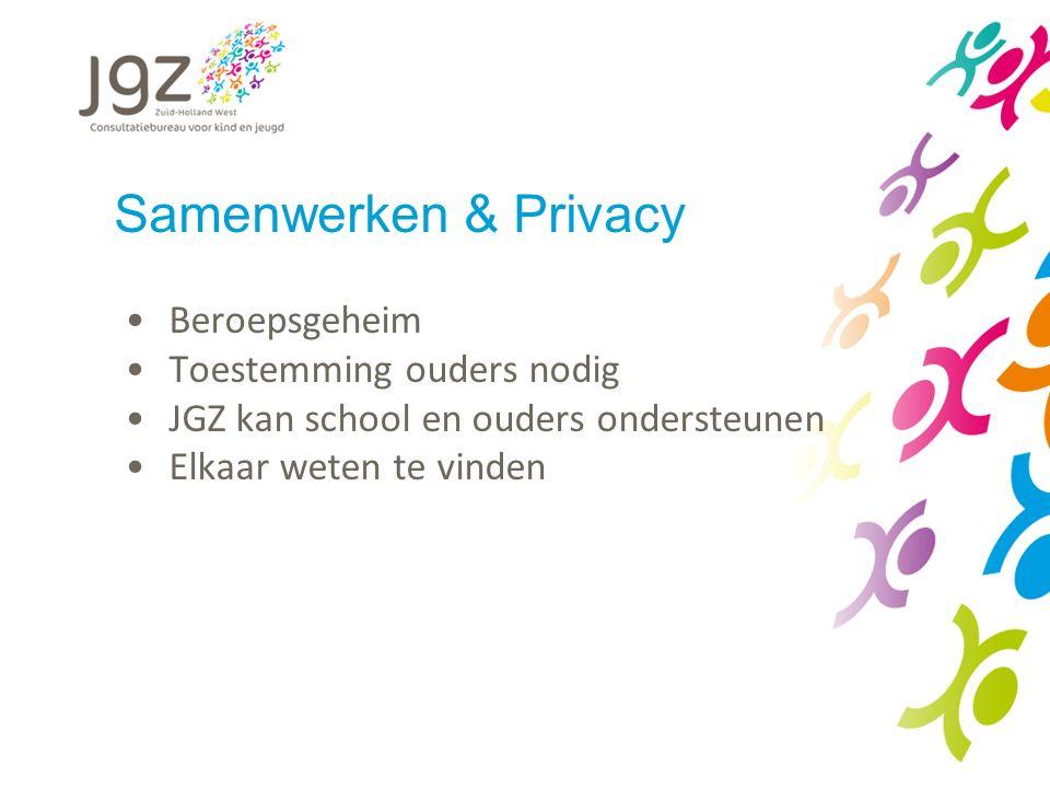 Samenwerken & Privacy Beroepsgeheim Toestemming ouders nodig