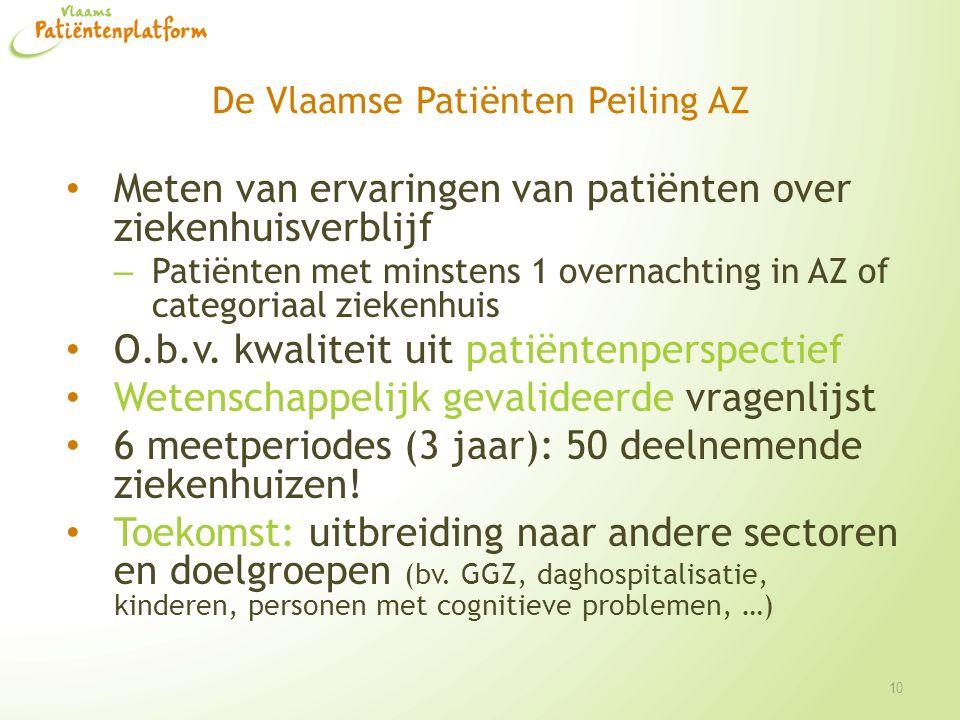 De Vlaamse Patiënten Peiling AZ