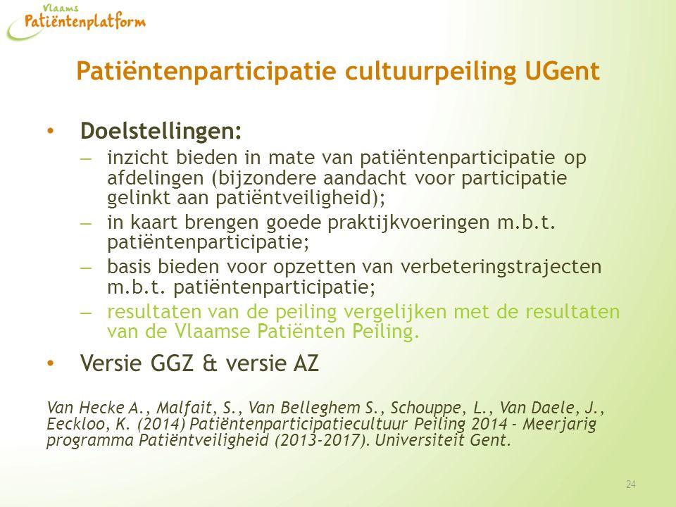 Patiëntenparticipatie cultuurpeiling UGent