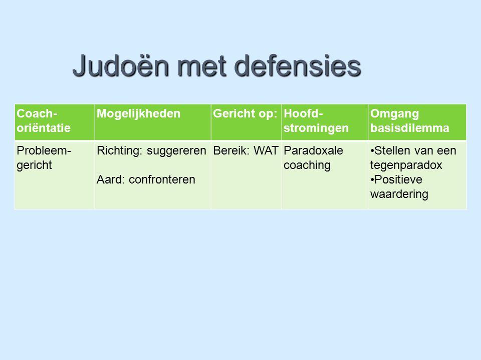 Judoën met defensies Coach-oriëntatie Mogelijkheden Gericht op: