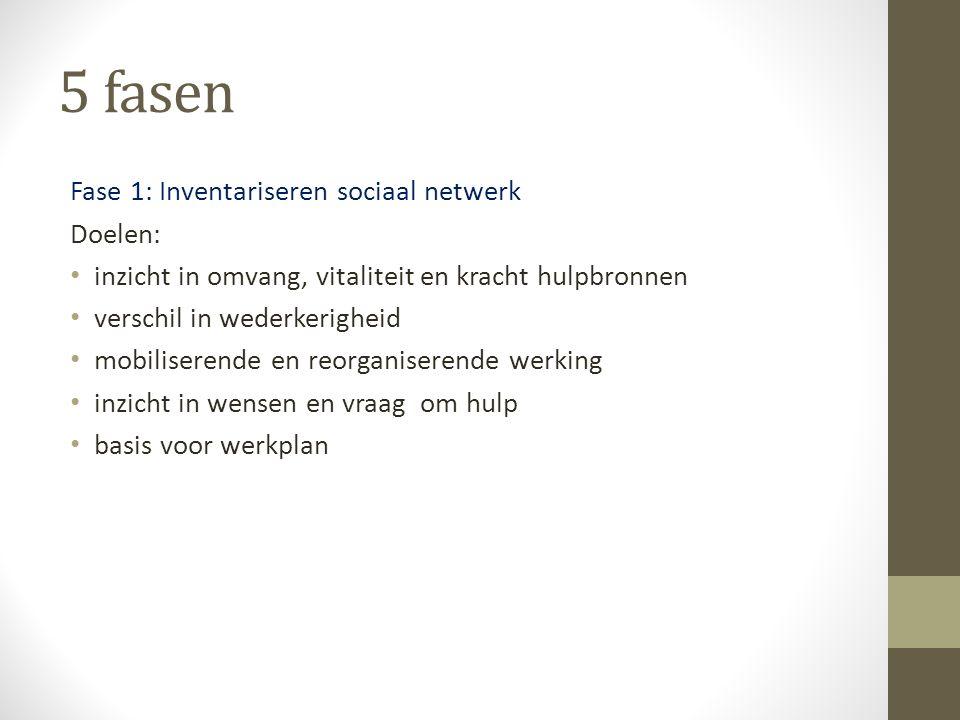 5 fasen Fase 1: Inventariseren sociaal netwerk Doelen:
