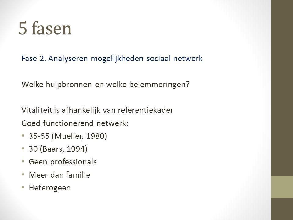 5 fasen Fase 2. Analyseren mogelijkheden sociaal netwerk