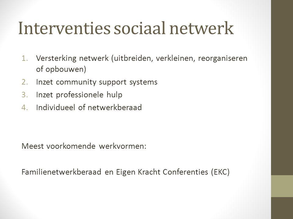 Interventies sociaal netwerk
