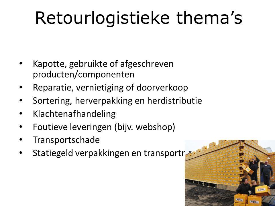 Retourlogistieke thema's