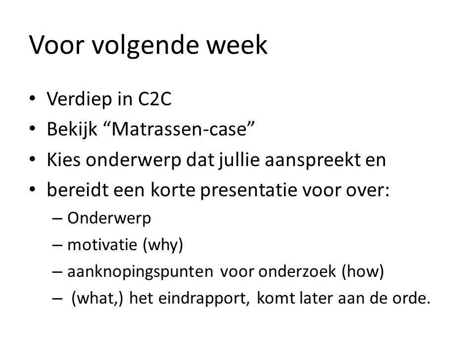 Voor volgende week Verdiep in C2C Bekijk Matrassen-case