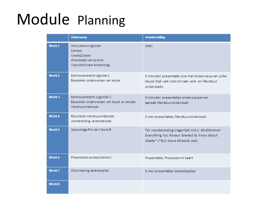 Module Planning Onderwerp. Voorbereiding. Week 1. Intro (retour)logistiek. Context: Cradle2Cradle.