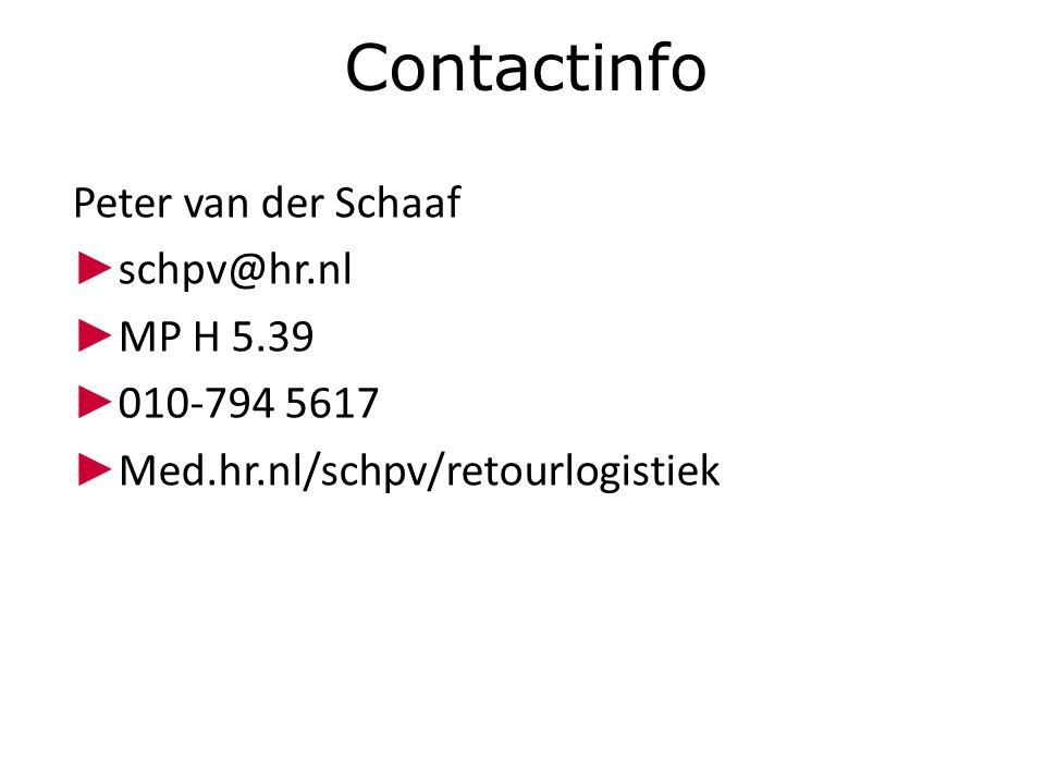 Contactinfo Peter van der Schaaf schpv@hr.nl MP H 5.39 010-794 5617 Med.hr.nl/schpv/retourlogistiek