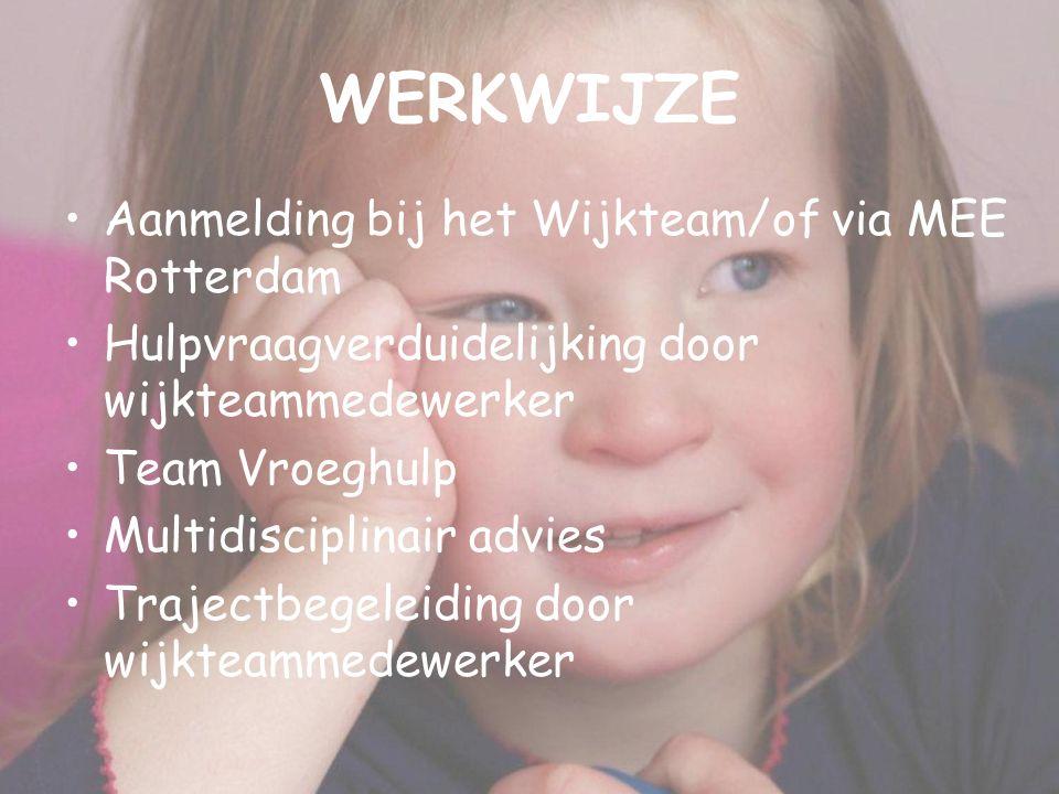 WERKWIJZE Aanmelding bij het Wijkteam/of via MEE Rotterdam