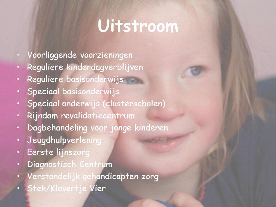 Uitstroom Voorliggende voorzieningen Reguliere kinderdagverblijven