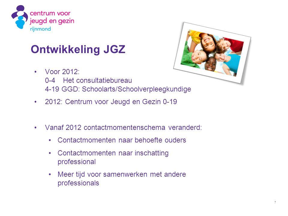 Ontwikkeling JGZ Voor 2012: 0-4 Het consultatiebureau 4-19 GGD: Schoolarts/Schoolverpleegkundige.