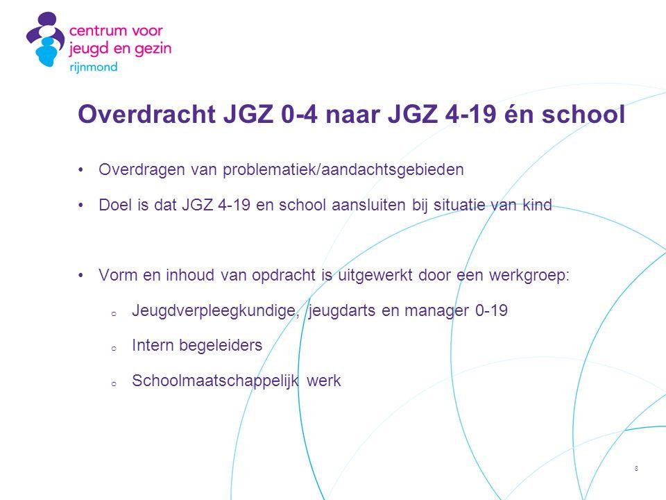 Overdracht JGZ 0-4 naar JGZ 4-19 én school