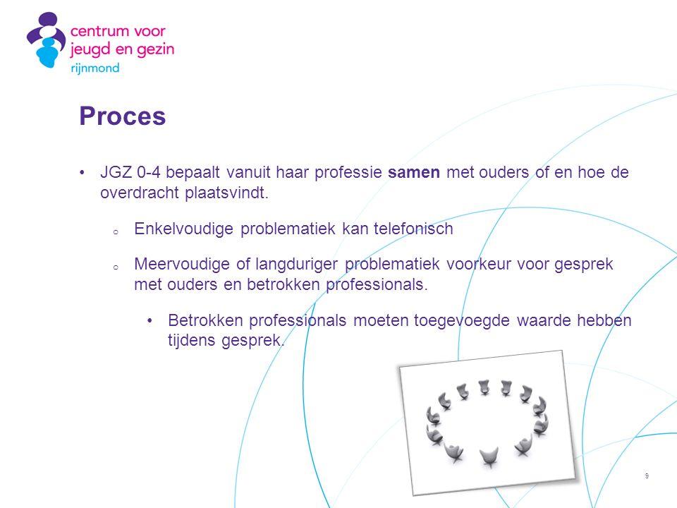 Proces JGZ 0-4 bepaalt vanuit haar professie samen met ouders of en hoe de overdracht plaatsvindt.