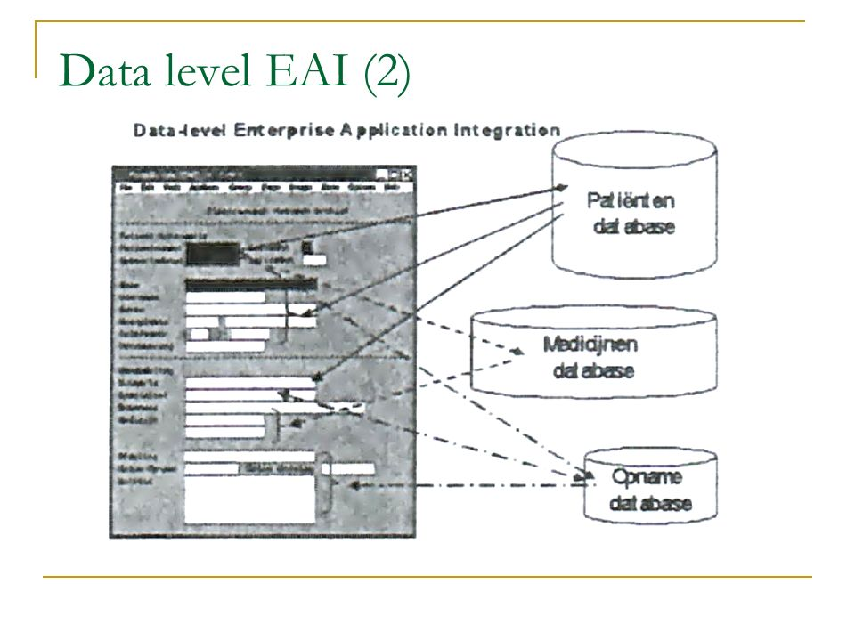 Data level EAI (2)