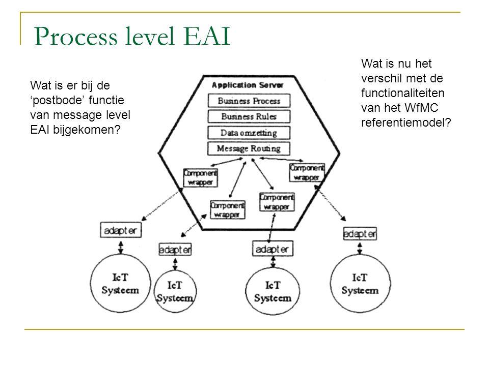 Process level EAI Wat is nu het verschil met de functionaliteiten van het WfMC referentiemodel
