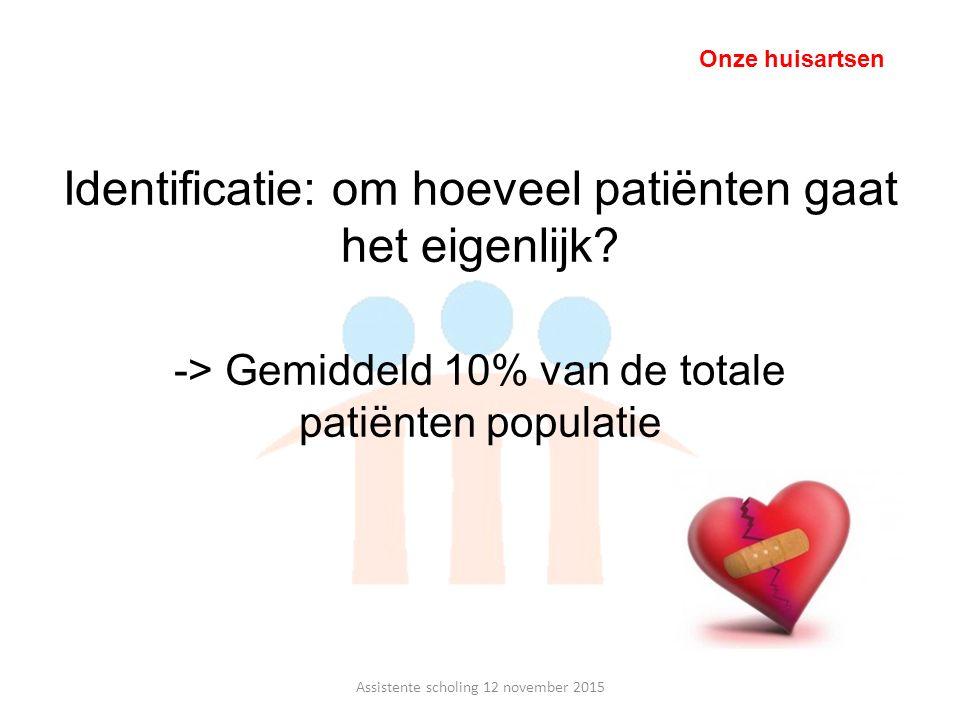 -> Gemiddeld 10% van de totale patiënten populatie