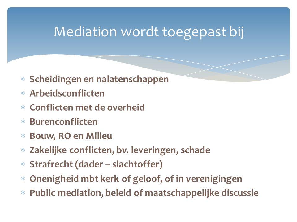 Mediation wordt toegepast bij